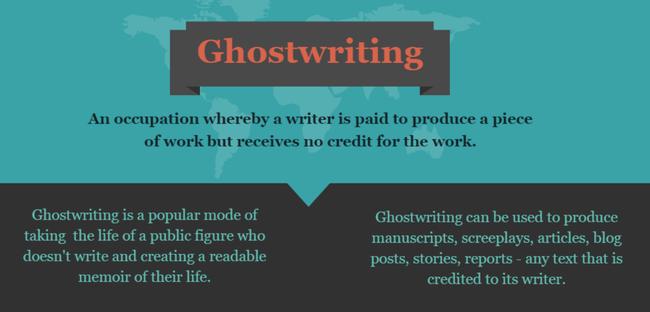 Ghostwriting services australia