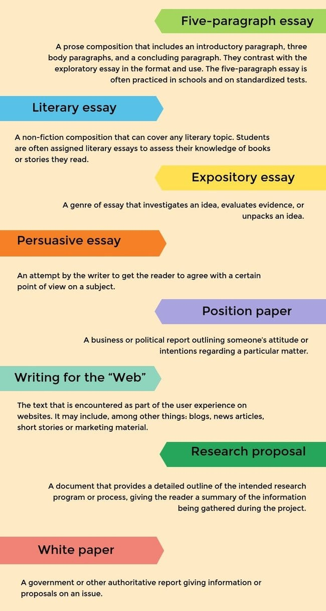 Oz types of essays Oz Types Of Essays Types Of Essay