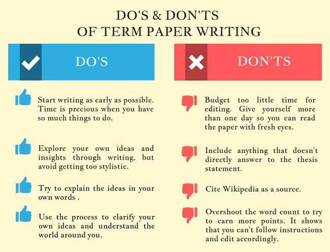 Tips for writing a term paper?